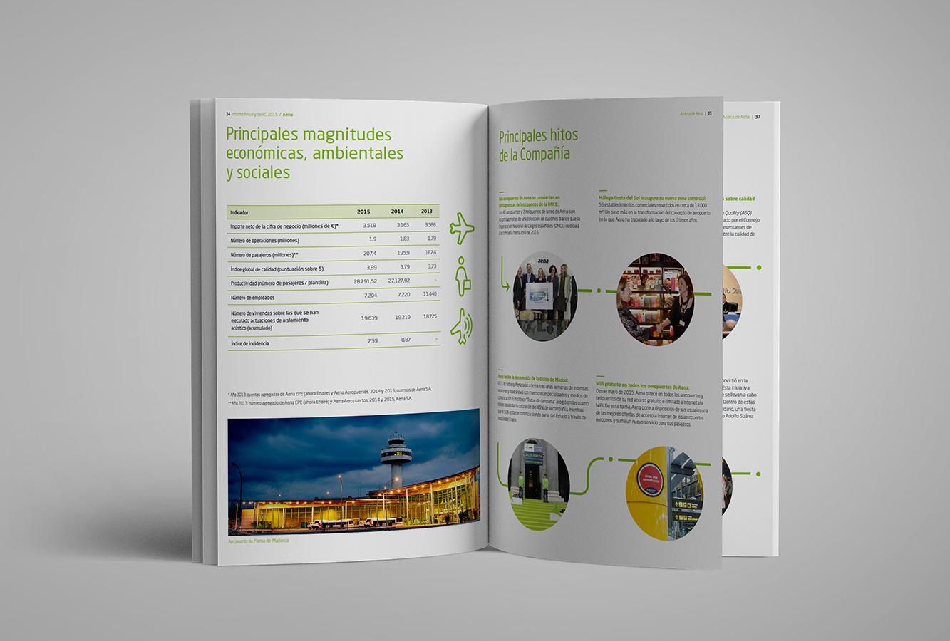 Informe anual y rc AENA