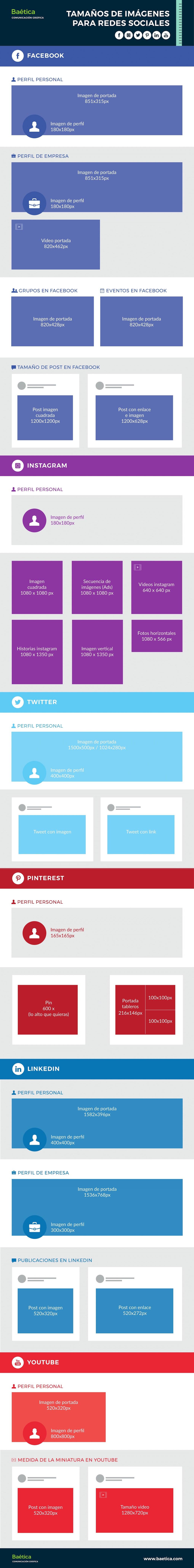 medidas en redes sociales 2019