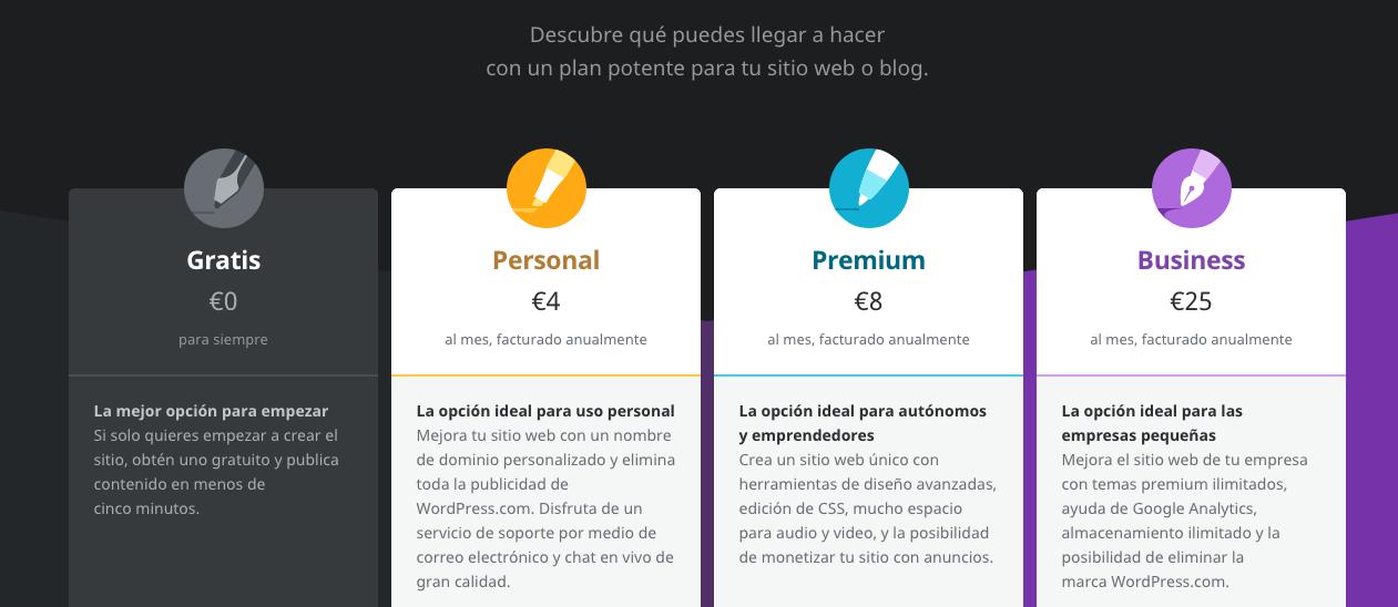 Precios de los planes de WordPress.com