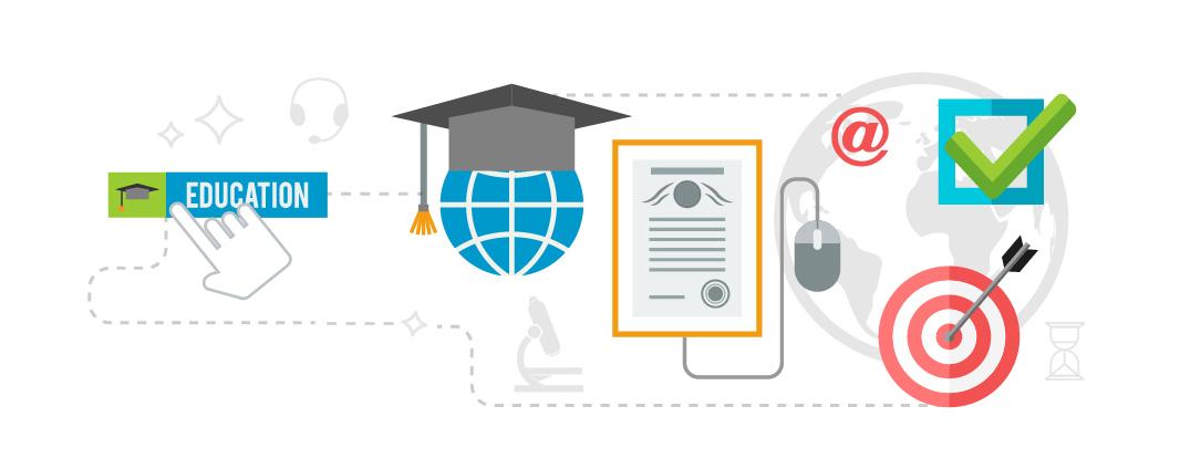 diseñar un curso eLearning