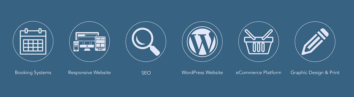 usos de wordpress